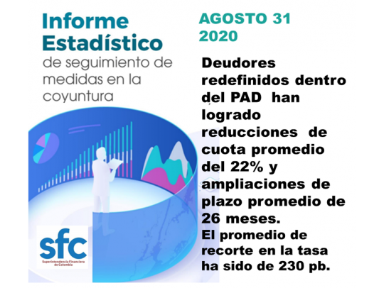 Informe Superfinanciera PAD y desembolsos a agosto 31 de 2020